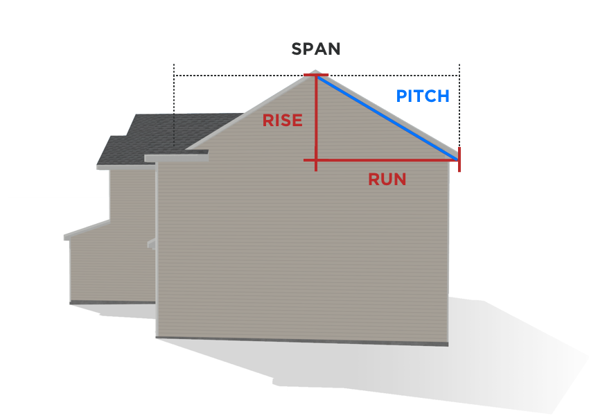 step 2 how to determine your roof pitch - How To Measure Roof Pitch