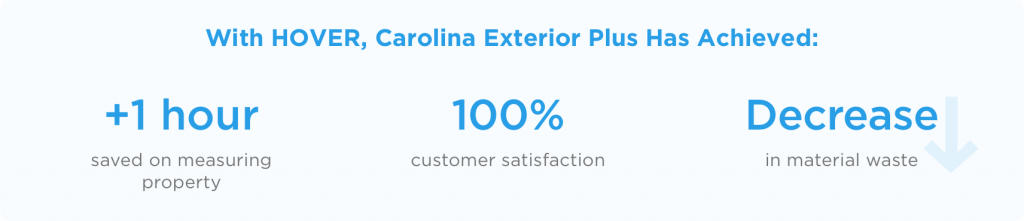 carolina-plus-achieved